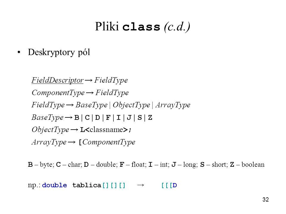Pliki class (c.d.) Deskryptory pól np.: double tablica[][][] → [[[D